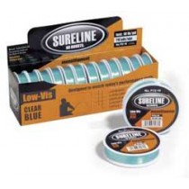 Sureline Counter Display
